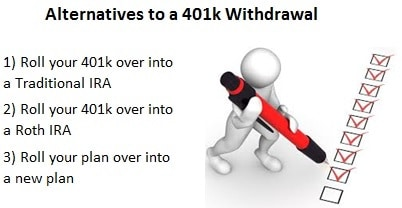 401k withdrawal penalties alternatives