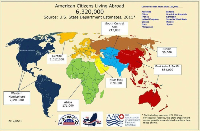 Americans Living Abroad by Country